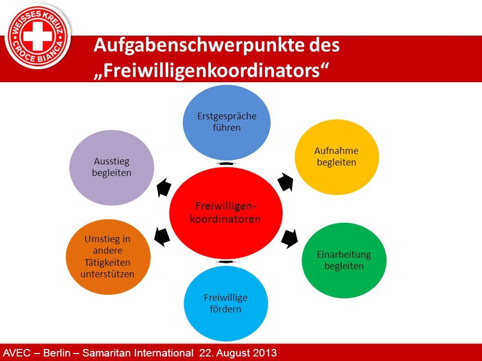 """Aufgabenschwerpunkte des """"Freiwilligenkoordinators"""