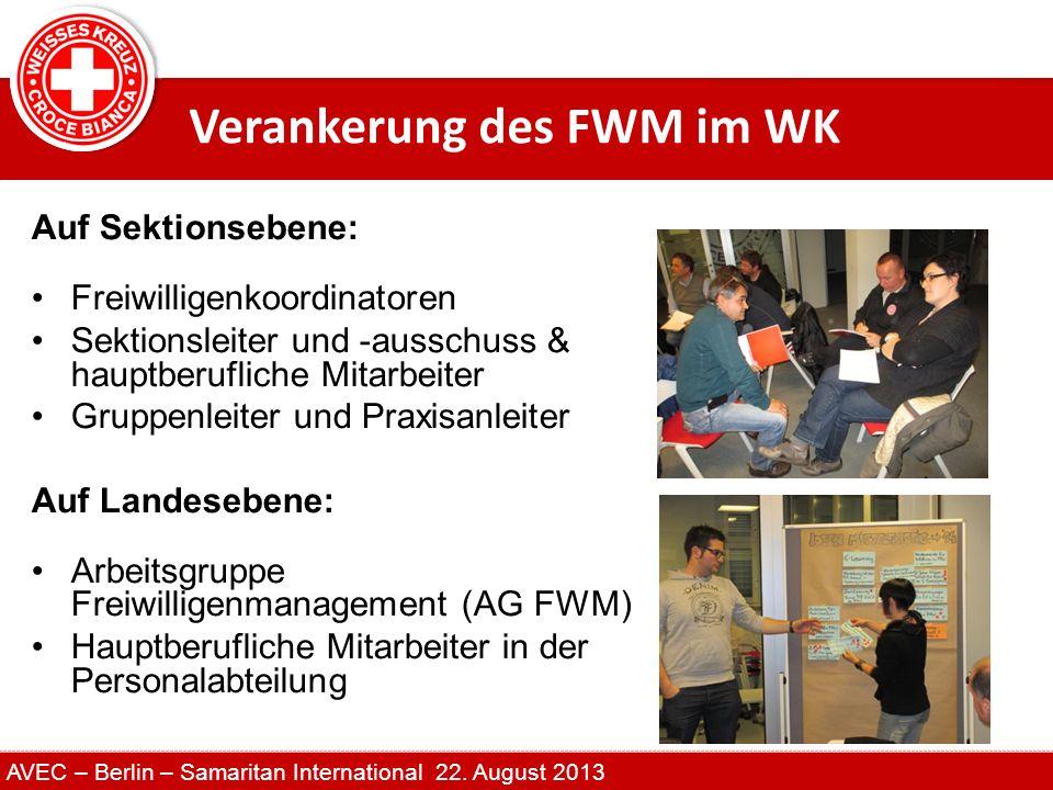 Verankerung des FWM im WK