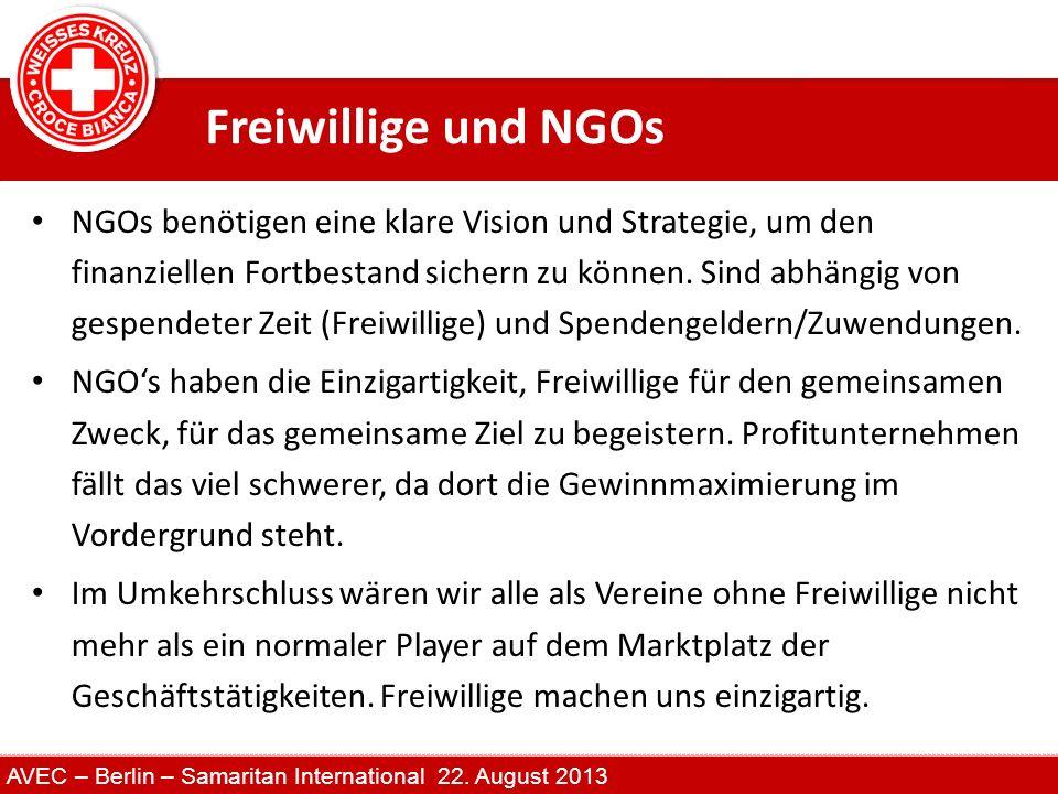 Freiwillige und NGOs