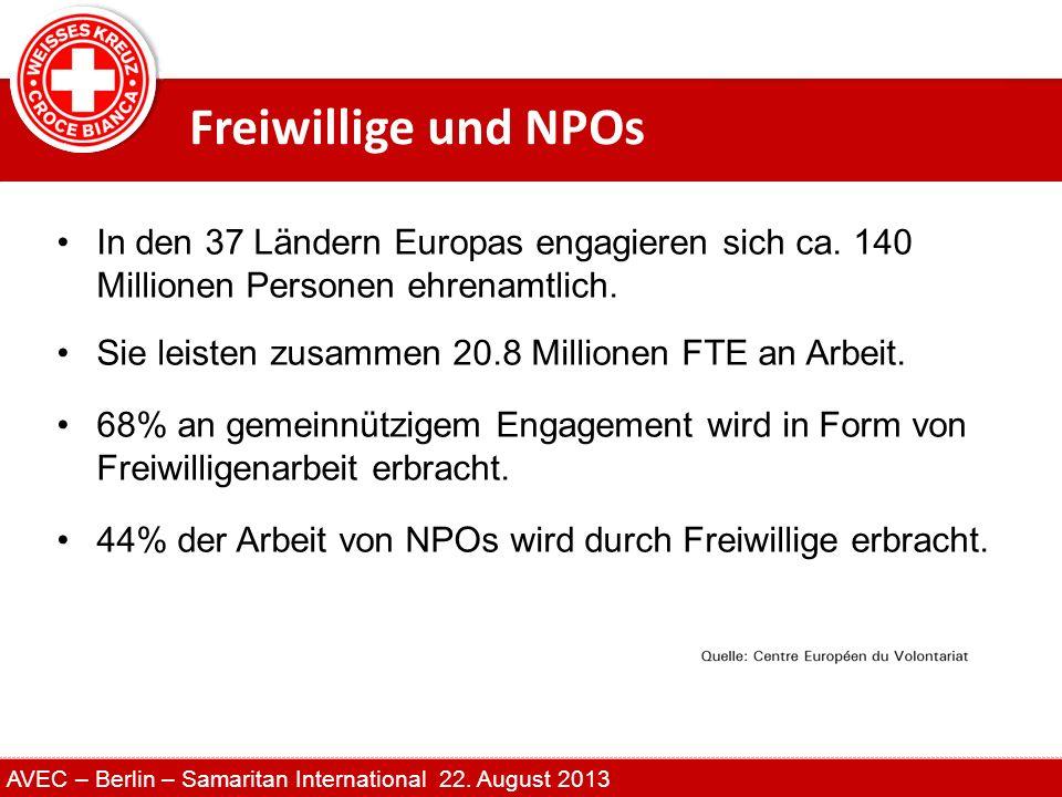 Freiwillige und NPOs In den 37 Ländern Europas engagieren sich ca. 140 Millionen Personen ehrenamtlich.