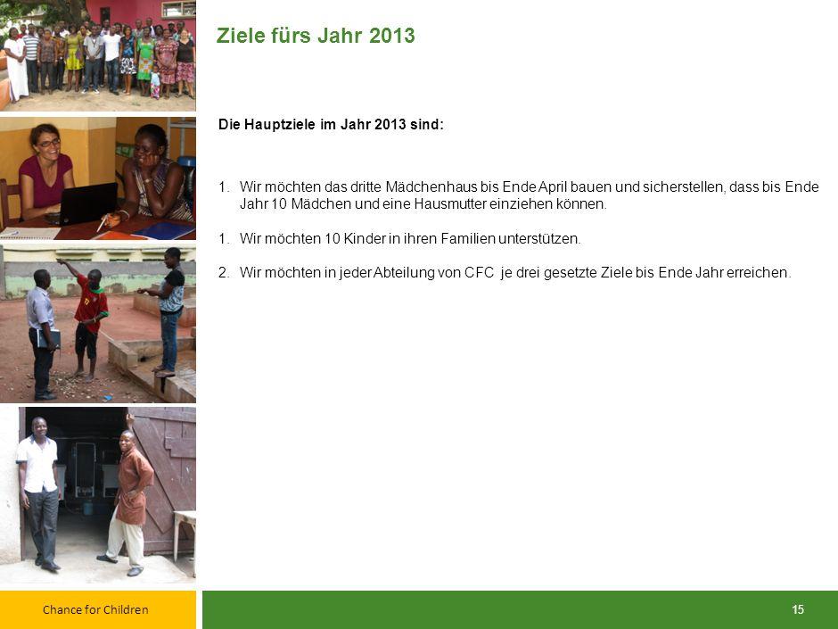 Ziele fürs Jahr 2013 Die Hauptziele im Jahr 2013 sind: