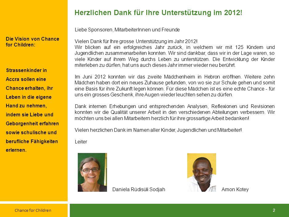 Herzlichen Dank für Ihre Unterstützung im 2012!
