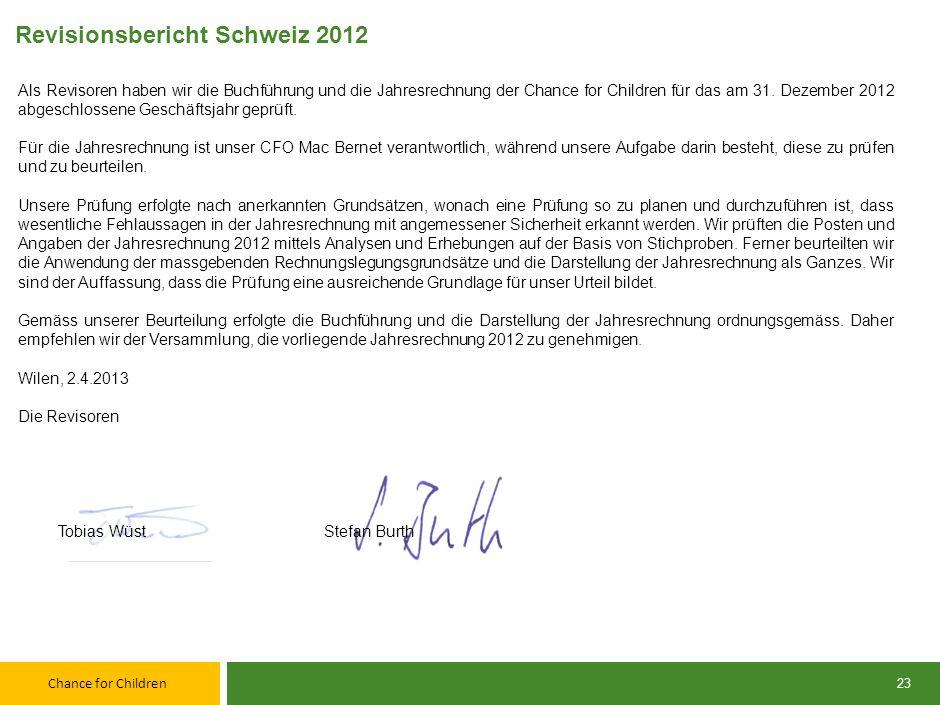 Revisionsbericht Schweiz 2012