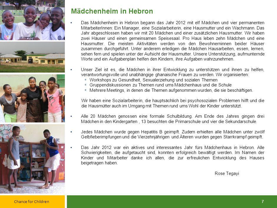 Mädchenheim in Hebron