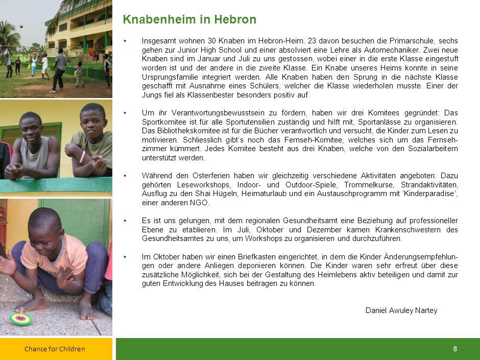 Knabenheim in Hebron