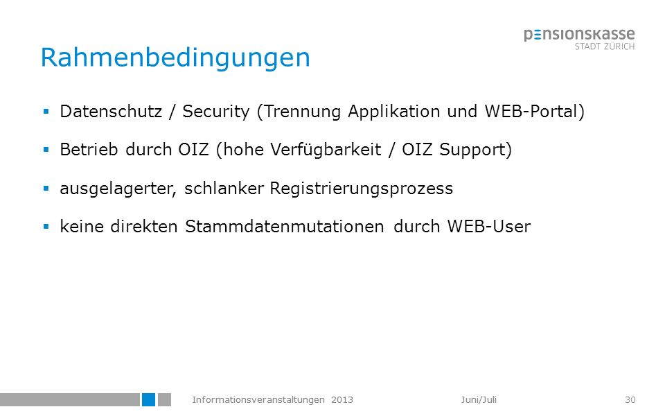Rahmenbedingungen Datenschutz / Security (Trennung Applikation und WEB-Portal) Betrieb durch OIZ (hohe Verfügbarkeit / OIZ Support)