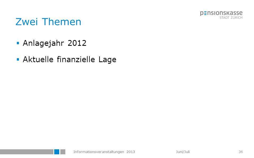Zwei Themen Anlagejahr 2012 Aktuelle finanzielle Lage