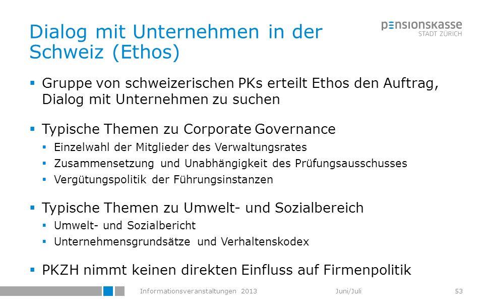 Dialog mit Unternehmen in der Schweiz (Ethos)