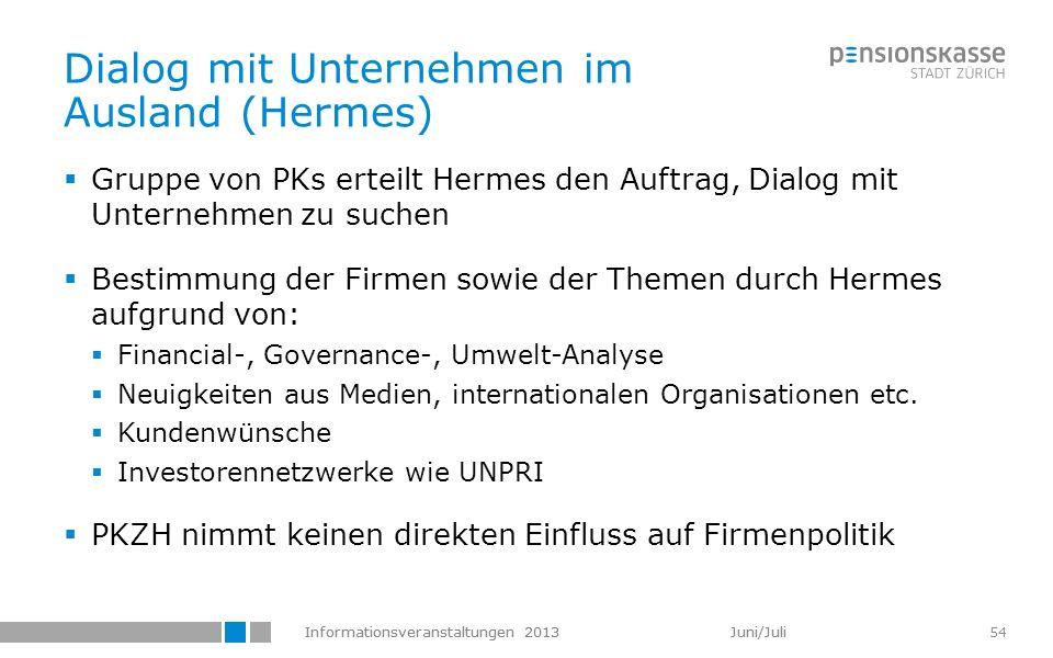 Dialog mit Unternehmen im Ausland (Hermes)