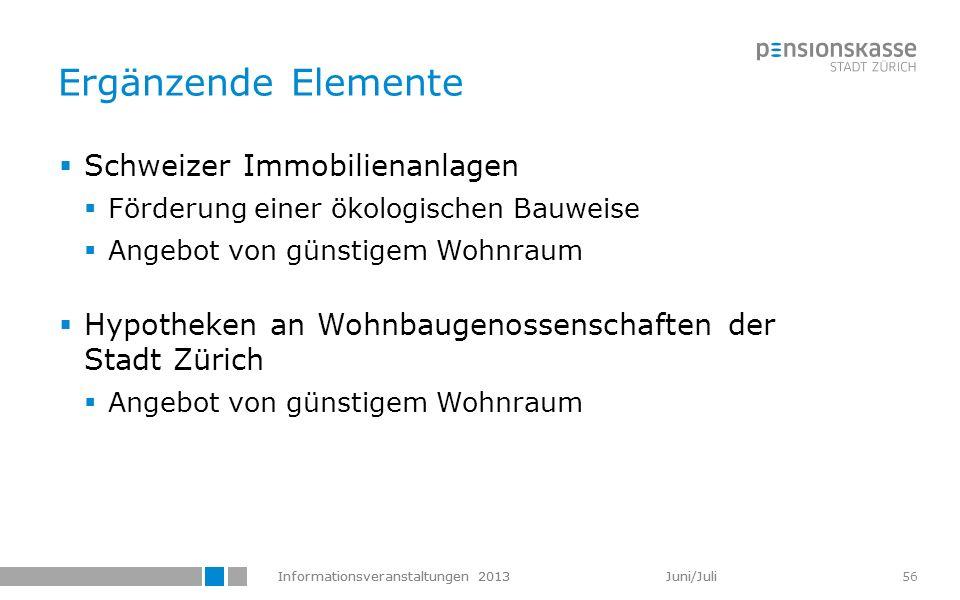 Ergänzende Elemente Schweizer Immobilienanlagen