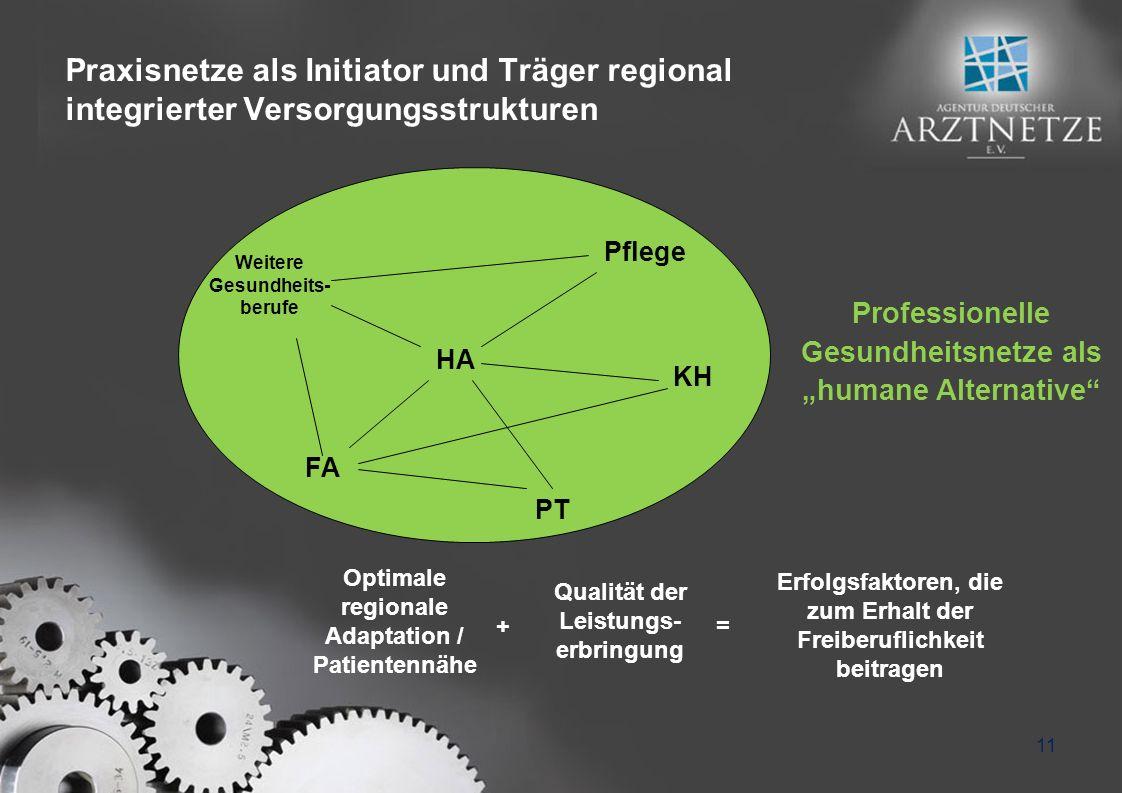 Praxisnetze als Initiator und Träger regional