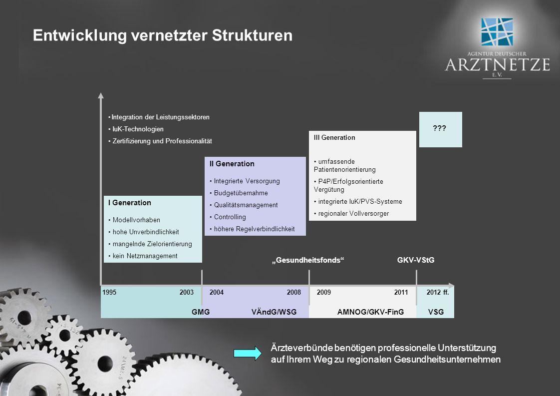 Entwicklung vernetzter Strukturen