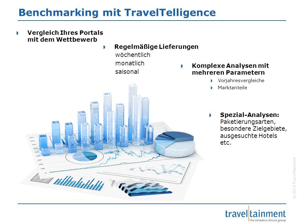 Benchmarking mit TravelTelligence