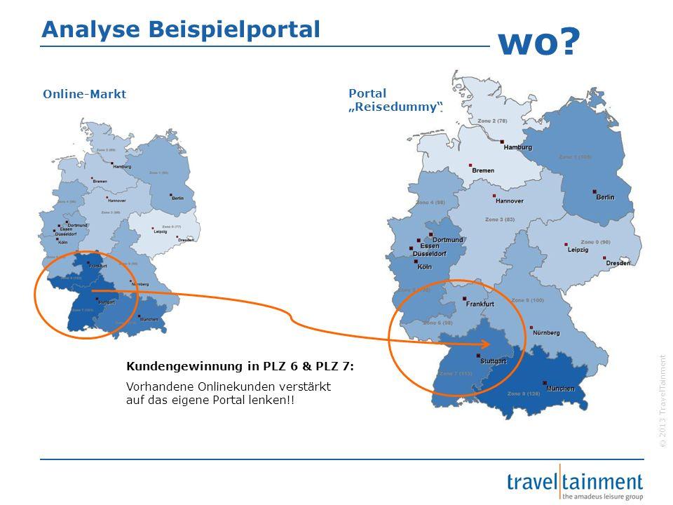 """wo Analyse Beispielportal Online-Markt Portal """"Reisedummy"""