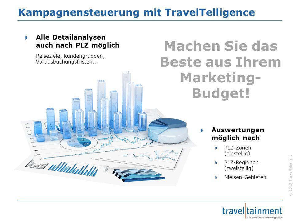 Kampagnensteuerung mit TravelTelligence