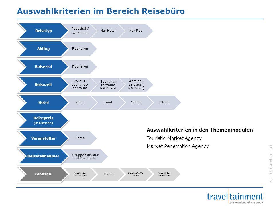 Auswahlkriterien im Bereich Reisebüro