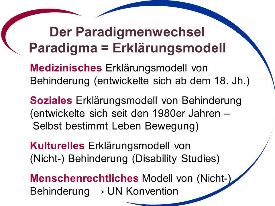 Der Paradigmenwechsel Paradigma = Erklärungsmodell