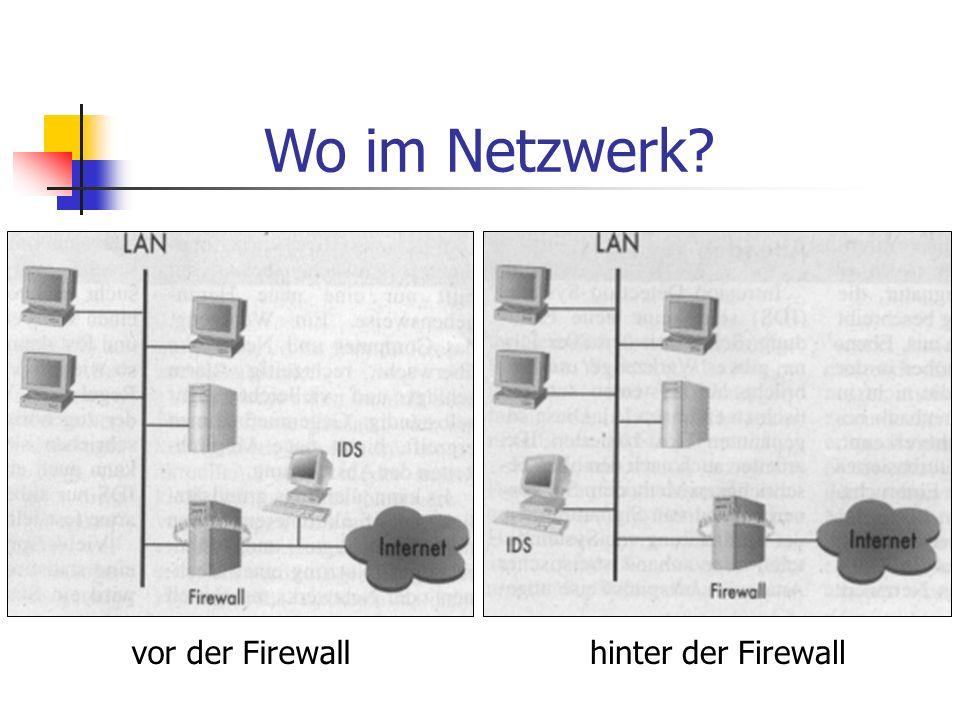 Wo im Netzwerk vor der Firewall hinter der Firewall