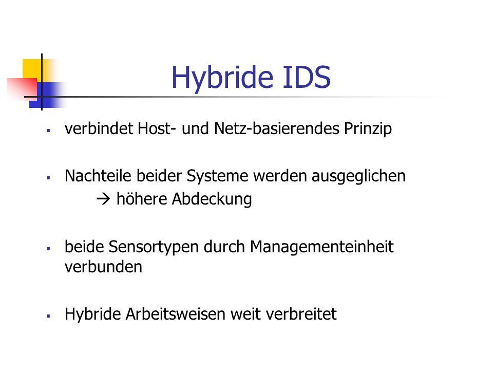 Hybride IDS verbindet Host- und Netz-basierendes Prinzip