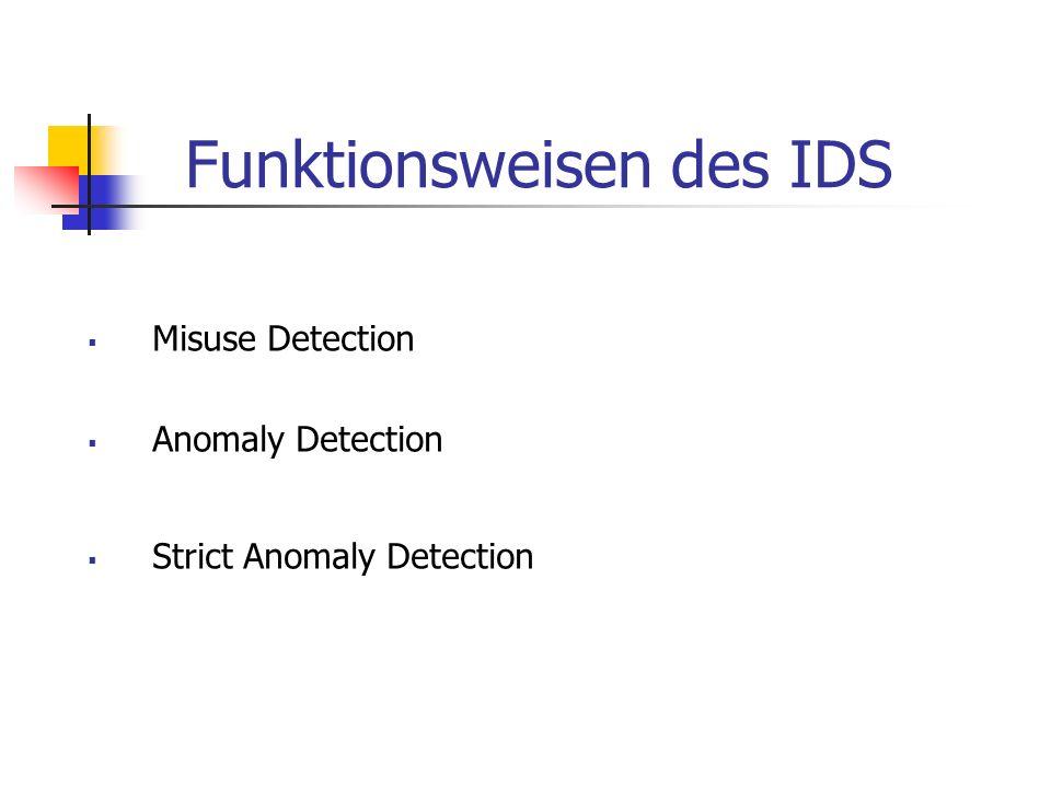 Funktionsweisen des IDS