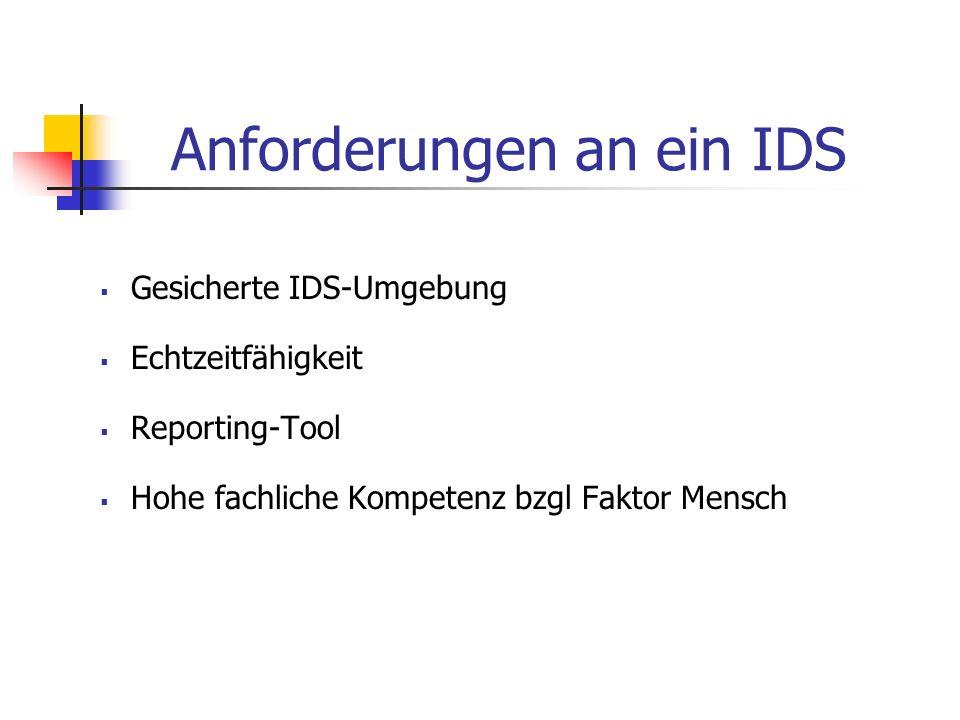 Anforderungen an ein IDS