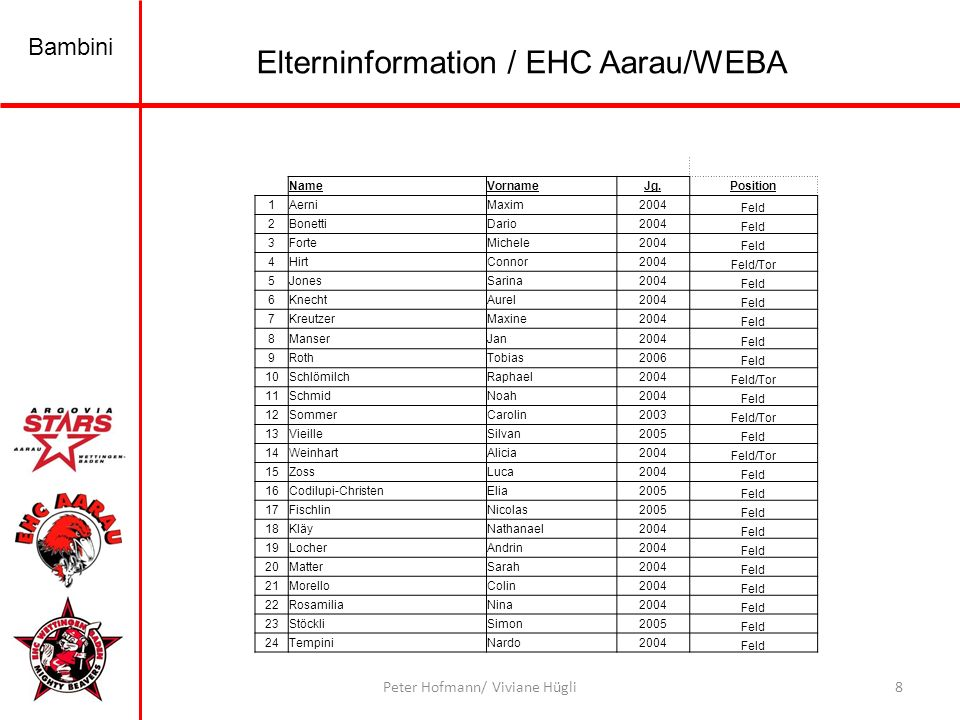 Elterninformation / EHC Aarau/WEBA