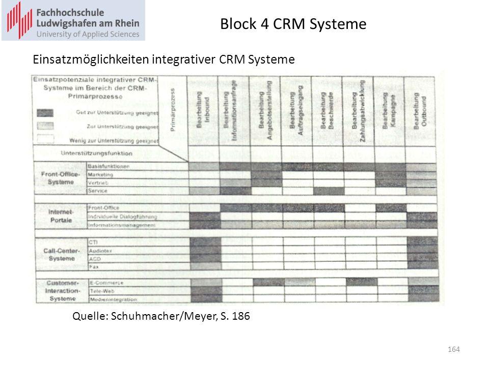Block 4 CRM Systeme Einsatzmöglichkeiten integrativer CRM Systeme