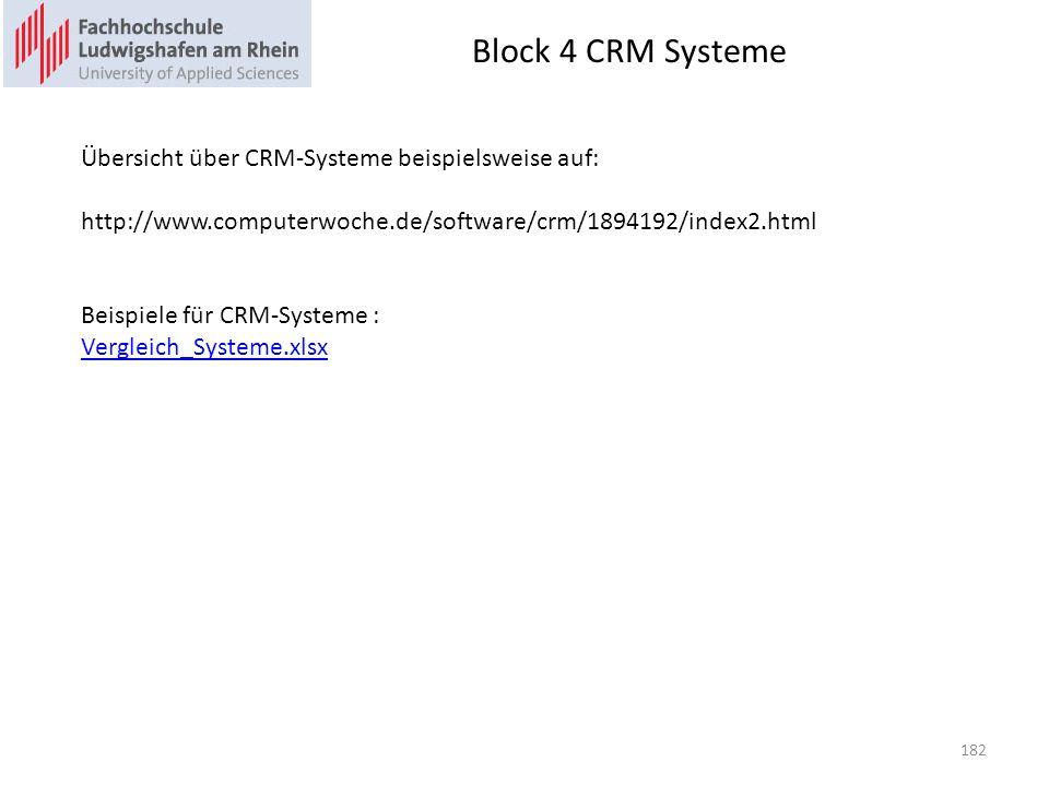 Block 4 CRM Systeme Übersicht über CRM-Systeme beispielsweise auf: