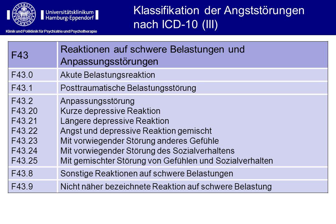 Klassifikation der Angststörungen nach ICD-10 (III)