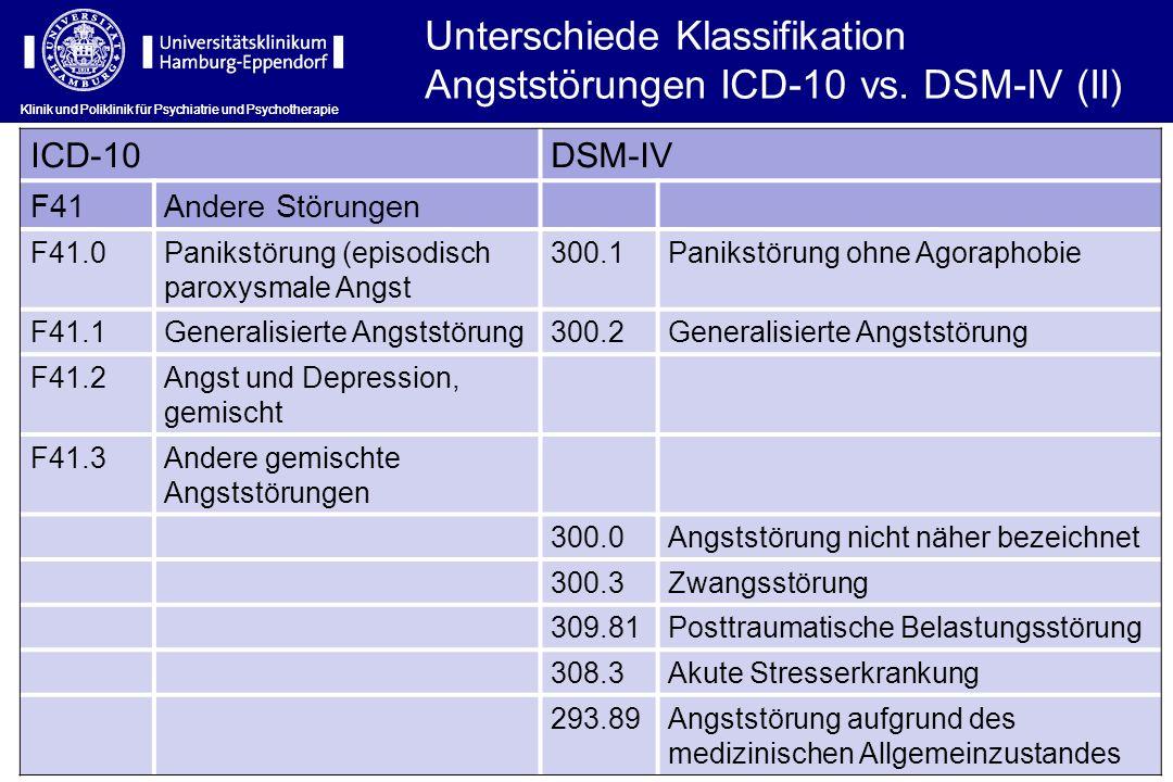 Unterschiede Klassifikation Angststörungen ICD-10 vs. DSM-IV (II)