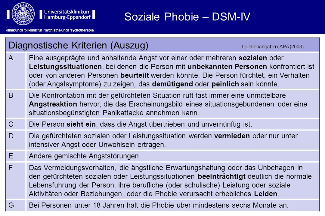 Soziale Phobie – DSM-IV