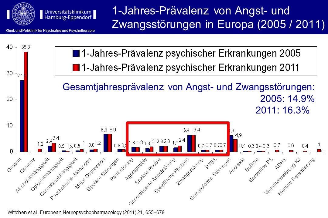 1-Jahres-Prävalenz von Angst- und Zwangsstörungen in Europa (2005 / 2011)