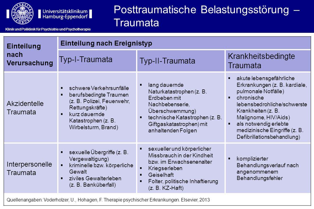 Posttraumatische Belastungsstörung – Traumata