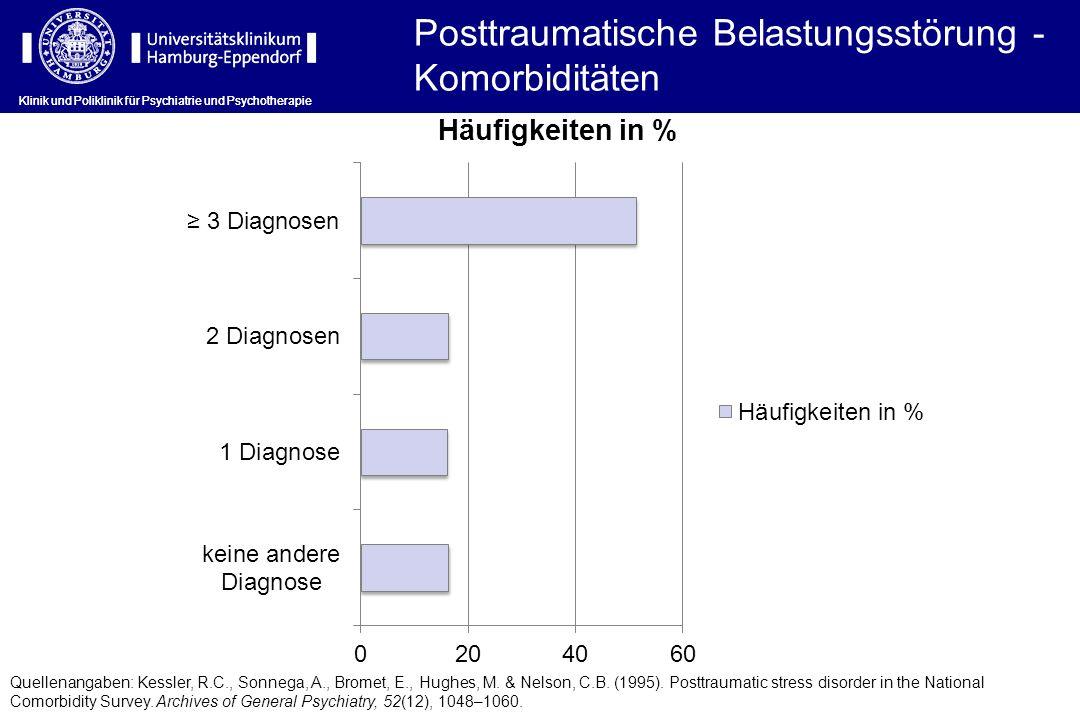 Posttraumatische Belastungsstörung - Komorbiditäten