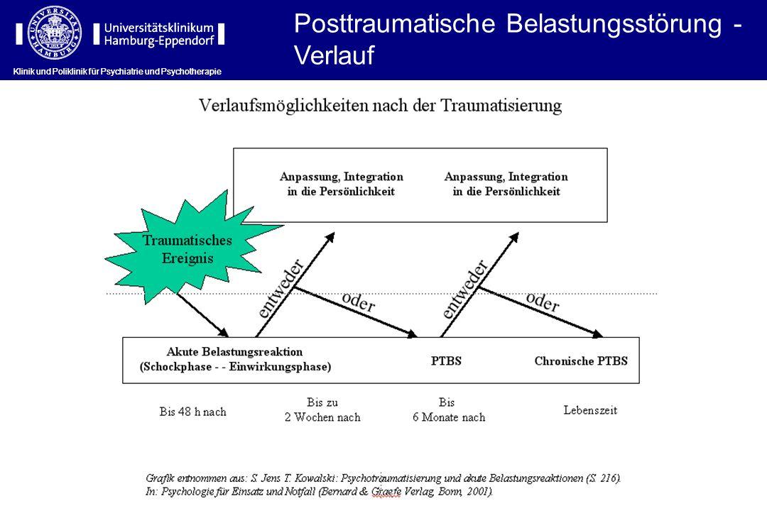 Posttraumatische Belastungsstörung - Verlauf