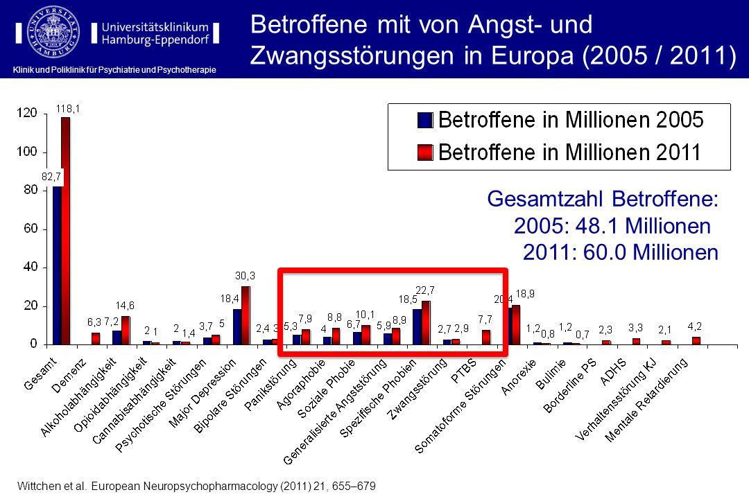 Betroffene mit von Angst- und Zwangsstörungen in Europa (2005 / 2011)