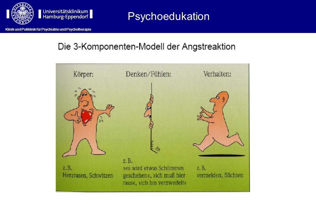Psychoedukation Klinik und Poliklinik für Psychiatrie und Psychotherapie