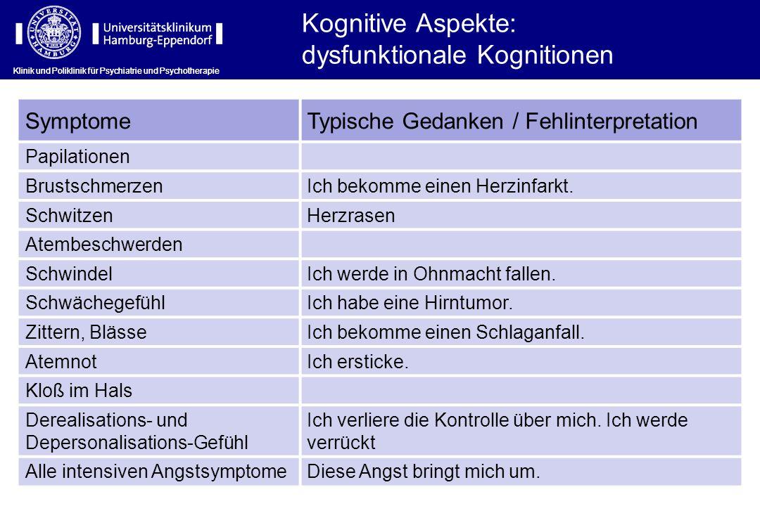 dysfunktionale Kognitionen
