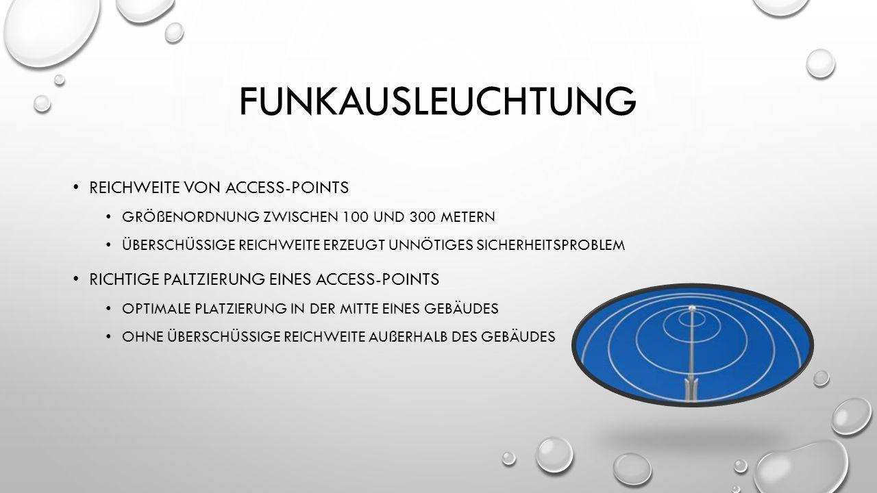 Funkausleuchtung Reichweite von access-points