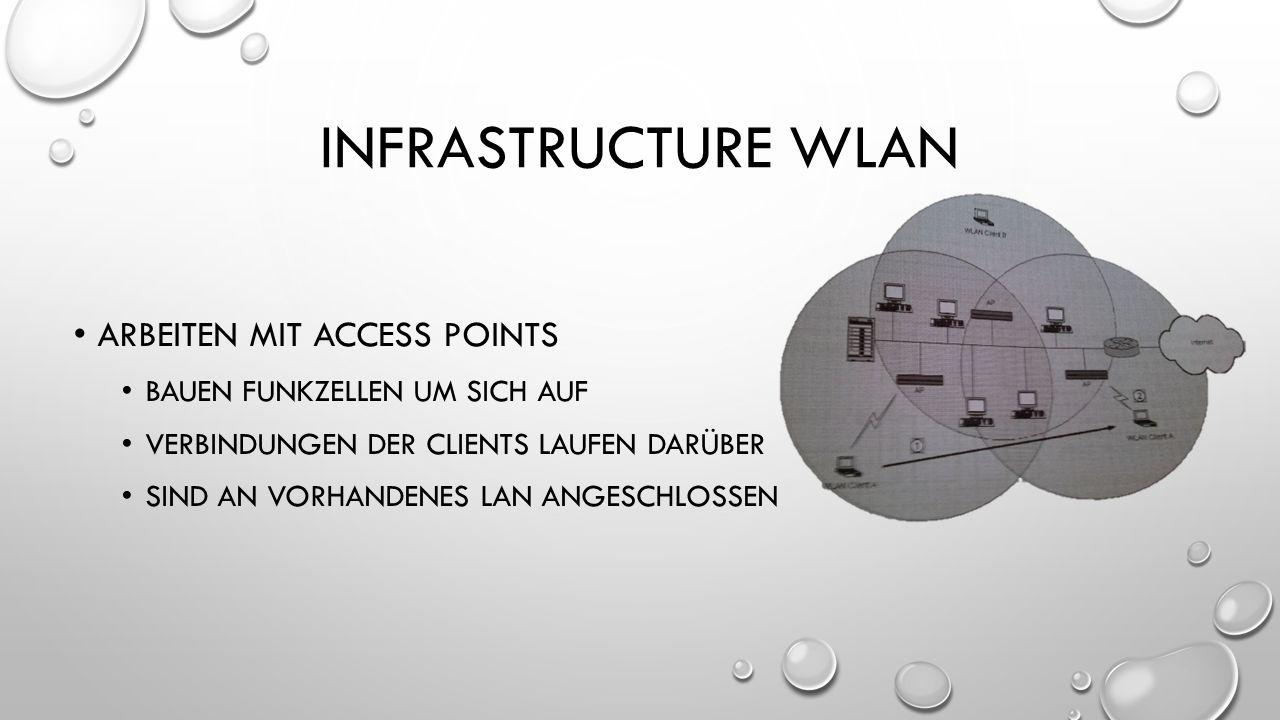Infrastructure WLAN Arbeiten mit Access Points