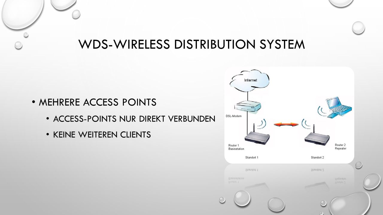 WDS-Wireless distribution system