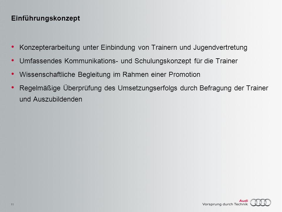 EinführungskonzeptKonzepterarbeitung unter Einbindung von Trainern und Jugendvertretung.