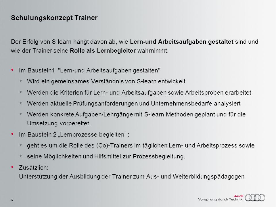 Schulungskonzept Trainer