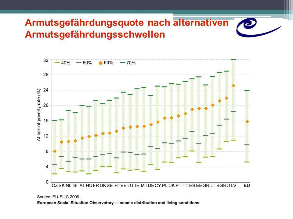 Armutsgefährdungsquote nach alternativen Armutsgefährdungsschwellen