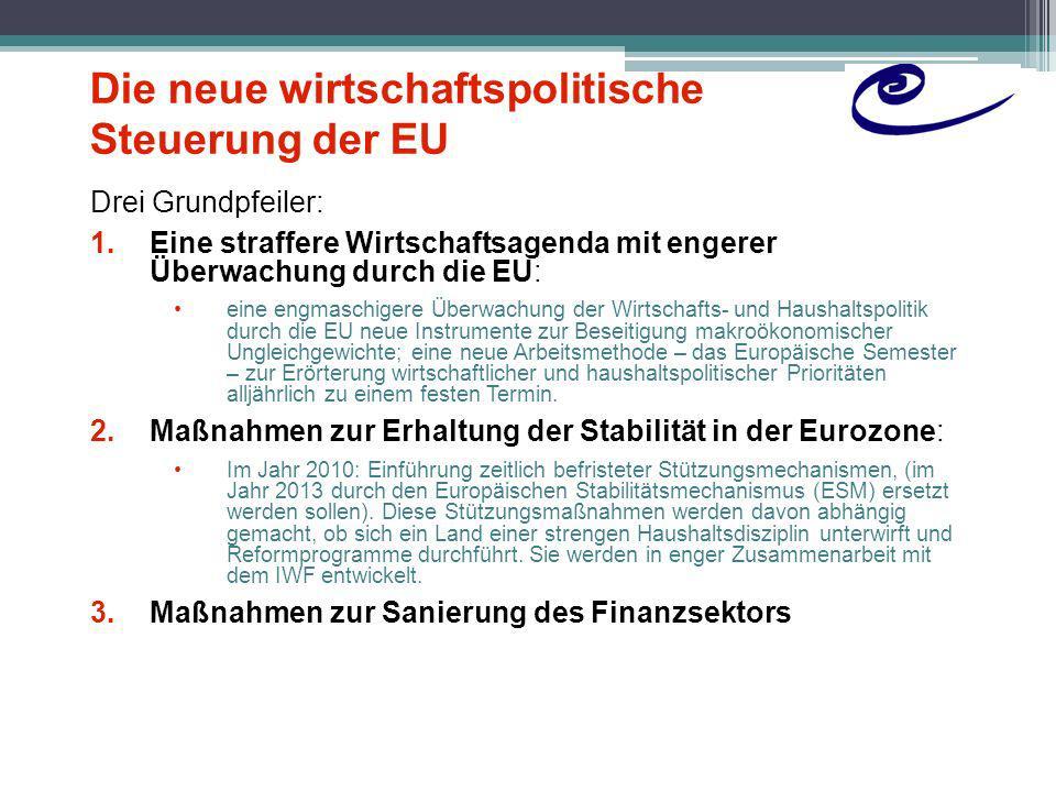 Die neue wirtschaftspolitische Steuerung der EU