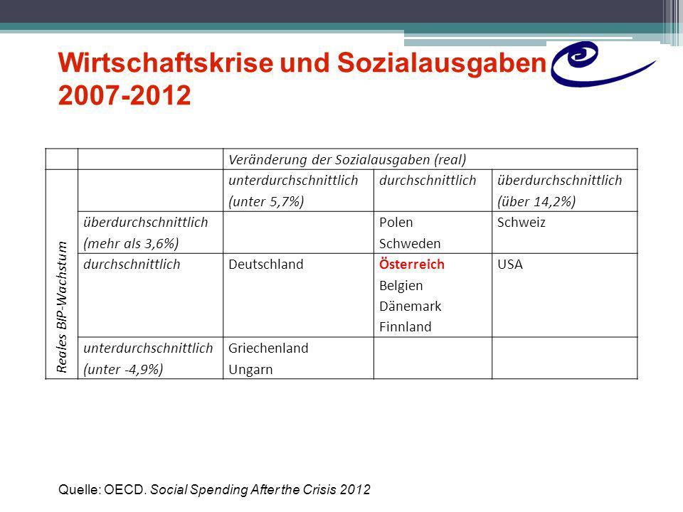 Wirtschaftskrise und Sozialausgaben 2007-2012
