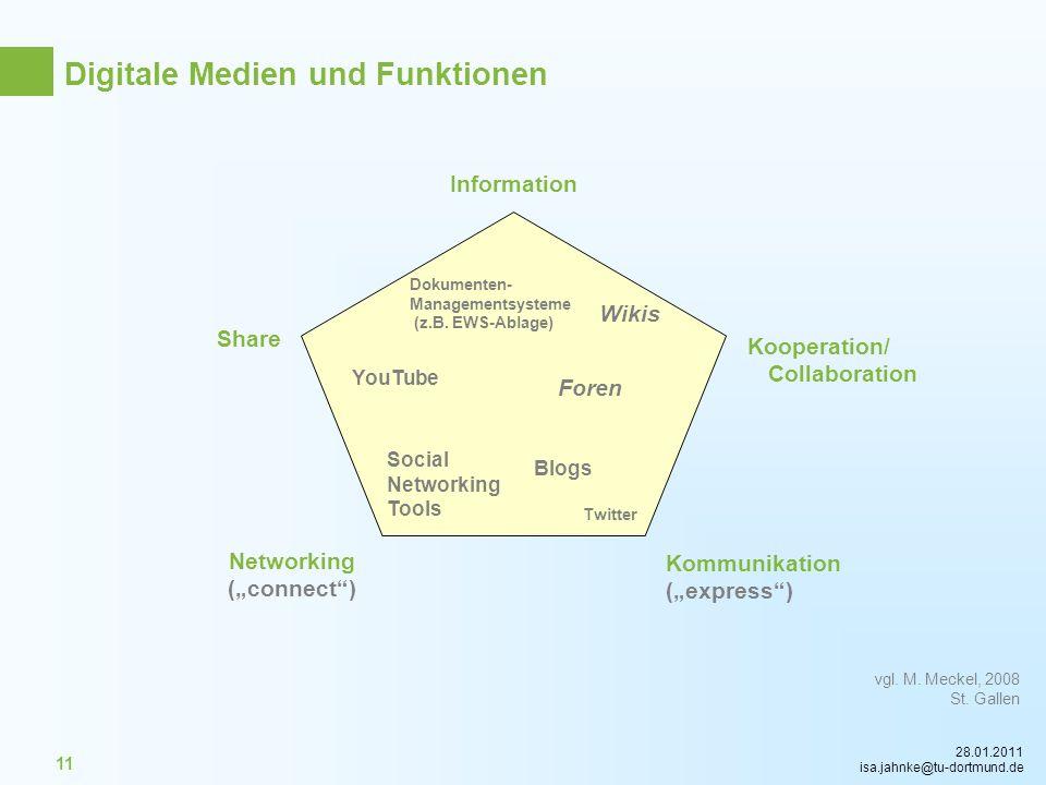 Digitale Medien und Funktionen