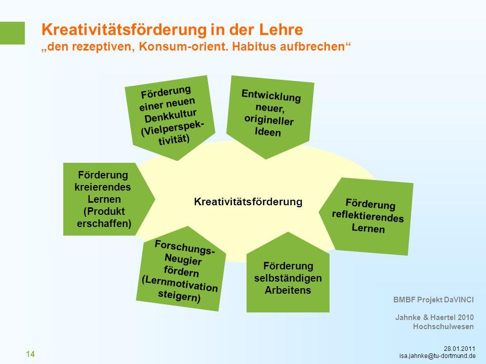 """Kreativitätsförderung in der Lehre """"den rezeptiven, Konsum-orient"""