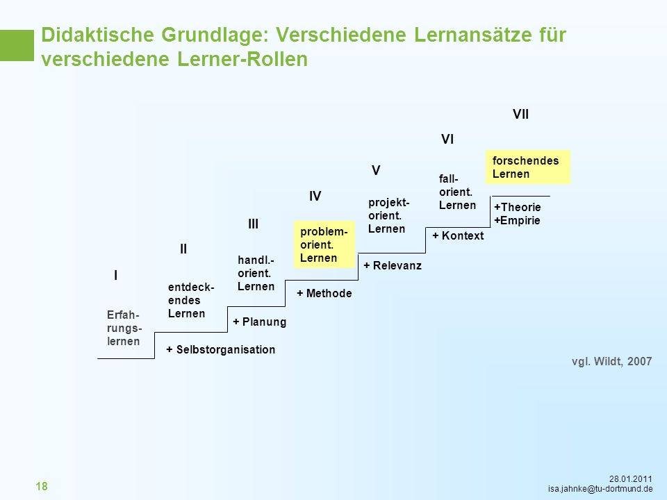 Didaktische Grundlage: Verschiedene Lernansätze für verschiedene Lerner-Rollen
