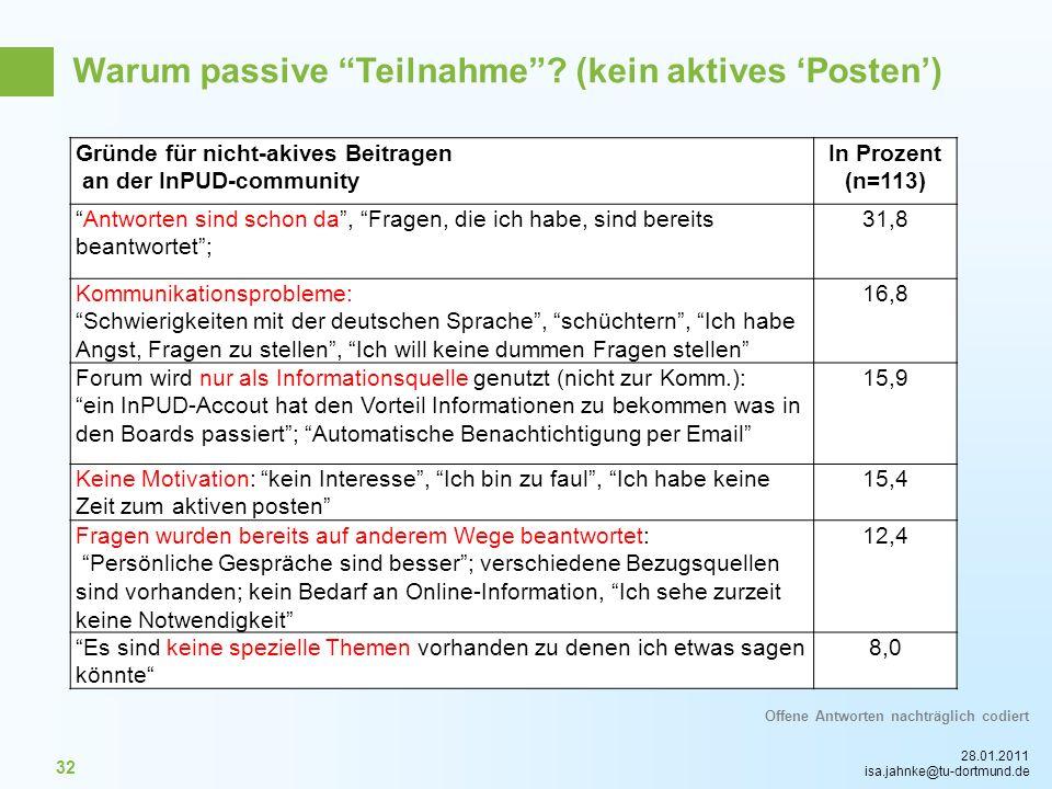 Warum passive Teilnahme (kein aktives 'Posten')